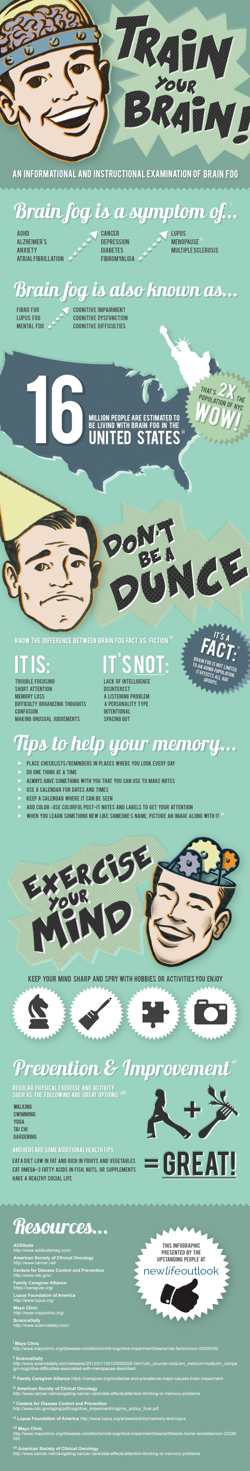 Train Your Brain - Brain Fog: New Life Outlook Lupus Infographic